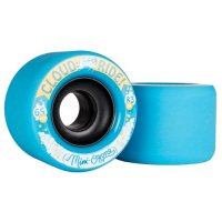 Cloud Wheels Mini OZONE (4er Set) 65mm/ 83a Blue